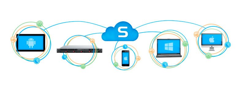 Sophos Cloud declarada mejor solución del año en la primera edición de los Globb Awards