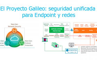 El Proyecto Galileo de Sophos: La seguridad como Contexto