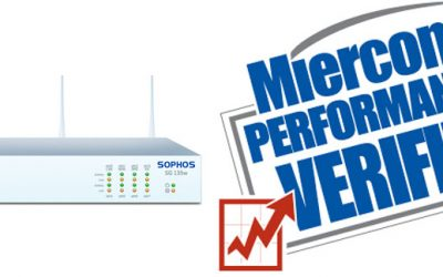 Rendimiento del Sophos SG135w con Fortinet, Checkpoint, Dell SonicWall y WatchGuard