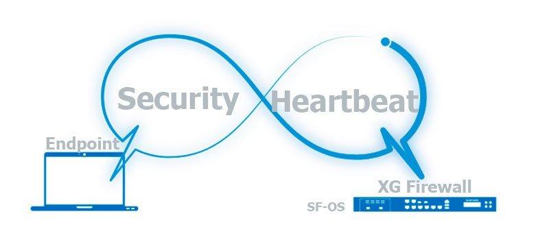 Novedades Sophos: nuevos XG firewall,  SF-OS y Security Heartbeat
