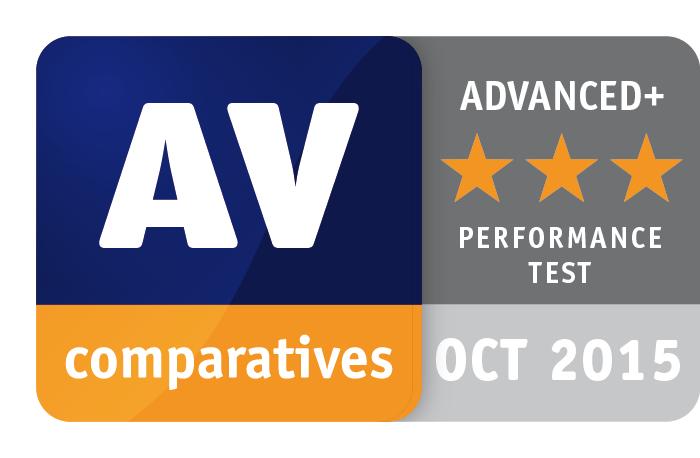 sophos antivirus AV Comparatives