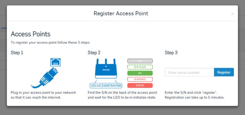 implementación wifi sencilla
