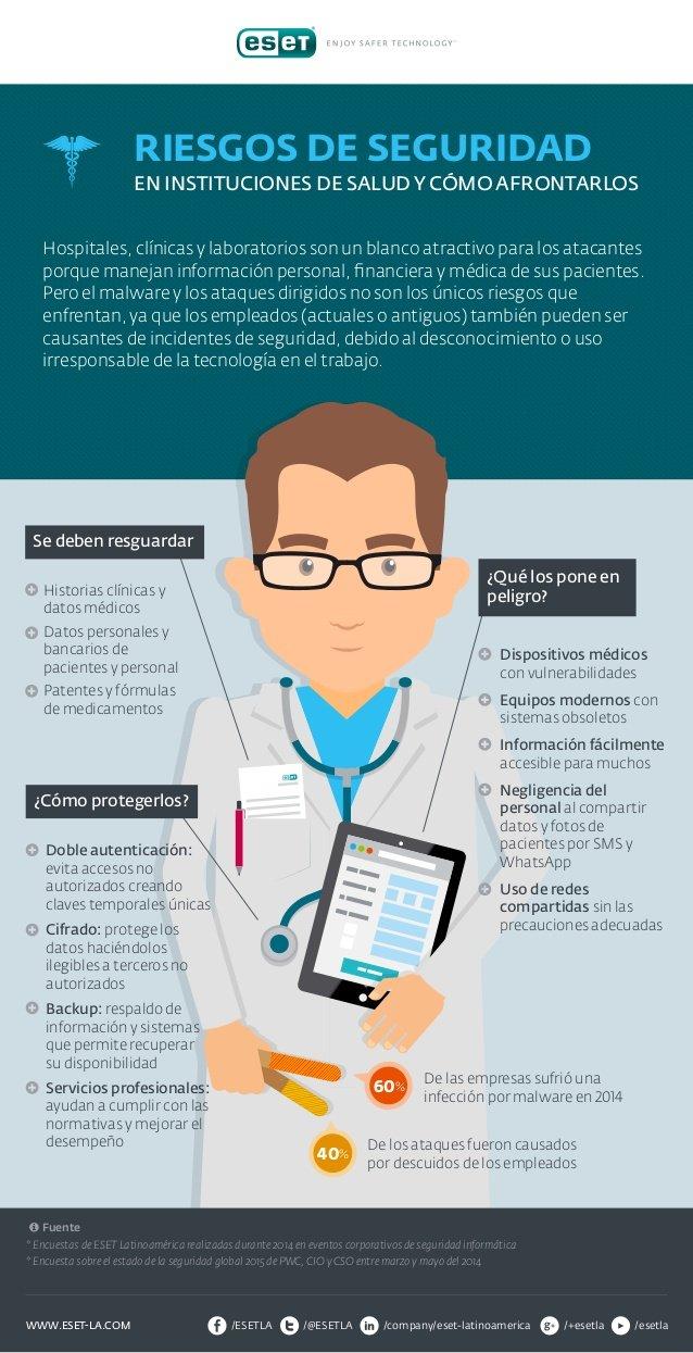Riesgos de Seguridad informática en el sector Sanitario