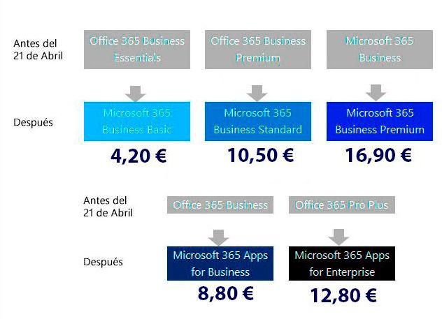 nuevos planes microsoft 365
