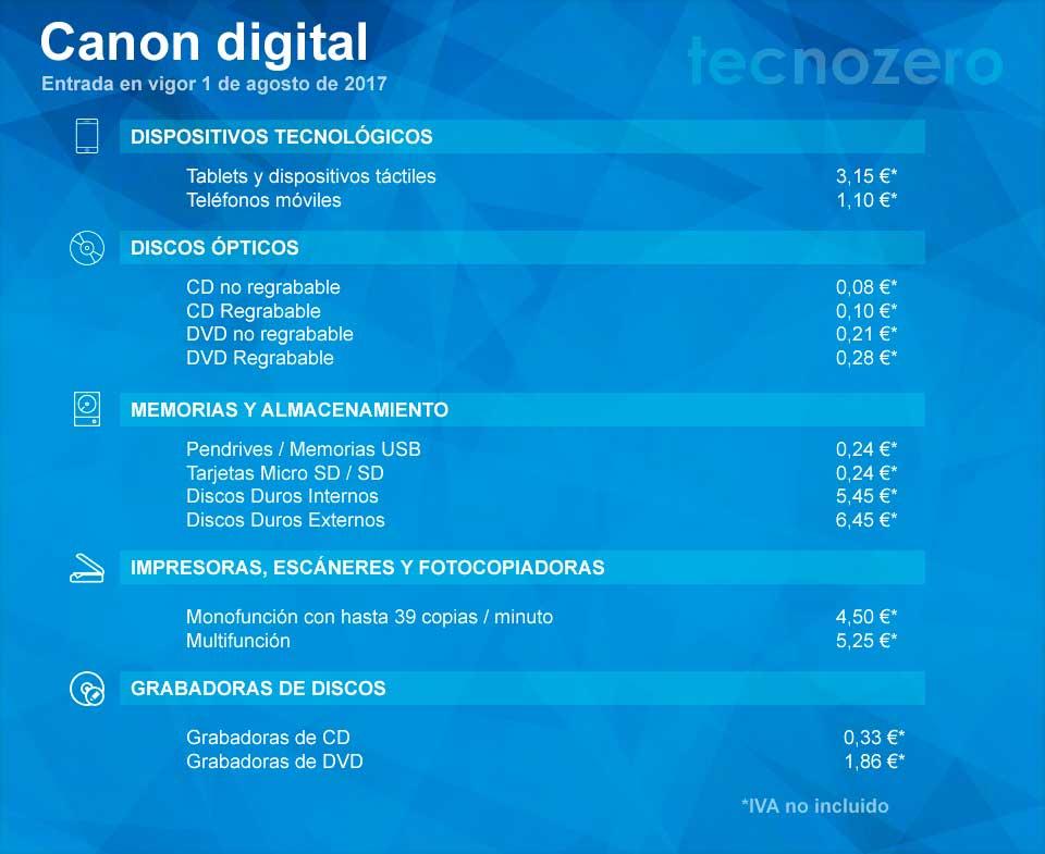 precios canon digital 2017