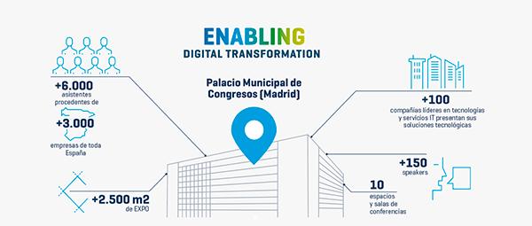 Congreso & EXPO ASLAN 2018