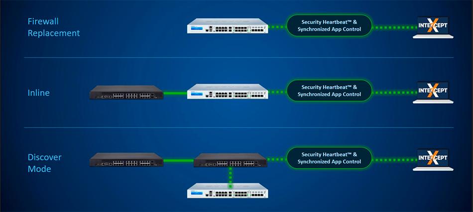 Opciones para Instalar nuestro firewall