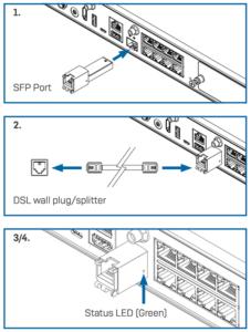 conexion modem dsl
