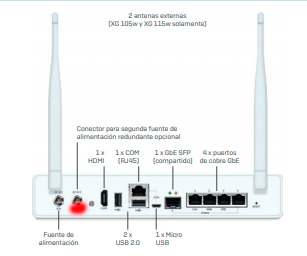 alimentacion redundante firewall