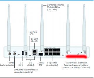 segundo modulo para wifi xg135