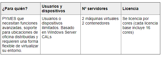 Windows Server 2019  Nuevo sistema operativo para servidor | tecnozero
