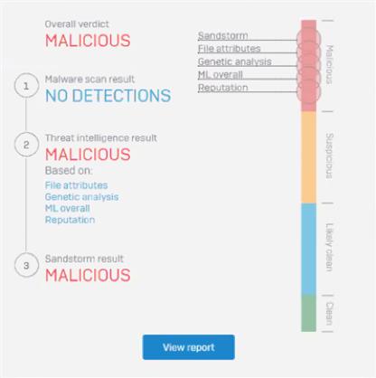 Analisis inteligencia de amenazas XG v18