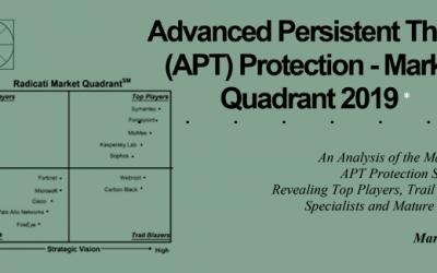 Mejores Soluciones de protección contra APT (Cuadrante Radicati 2019)